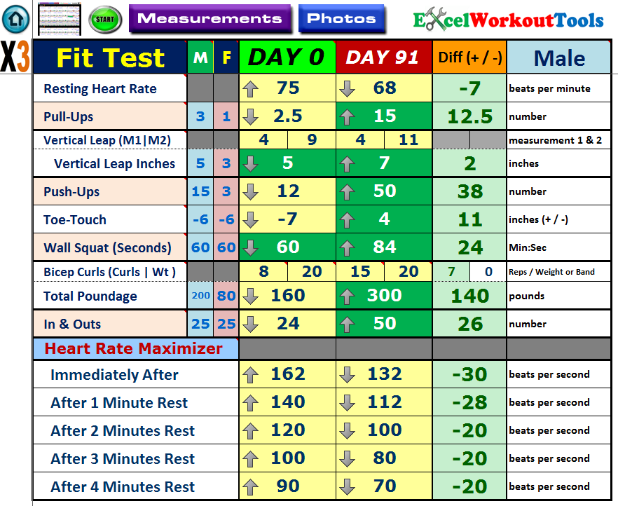 Excel Workout Tool For P90X3