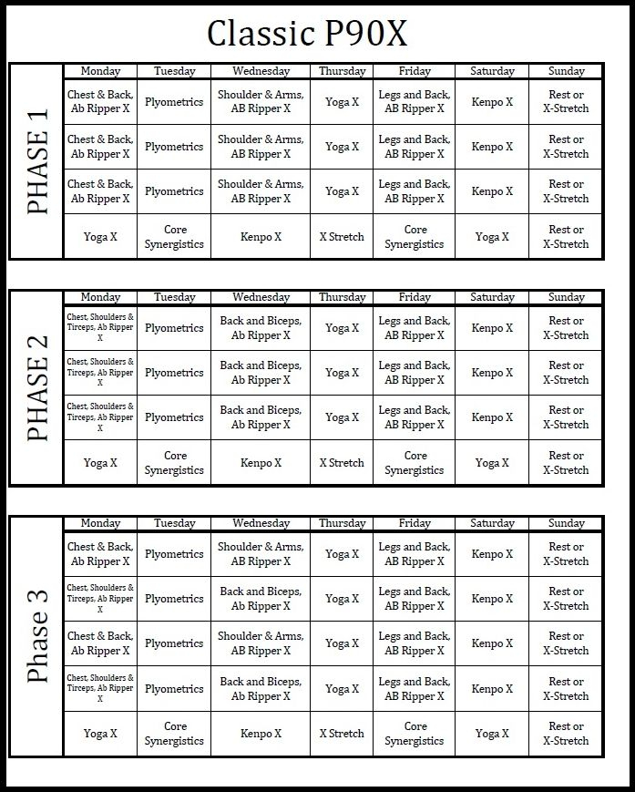 P90x Workout Routine P90x Workout Workout Schedule