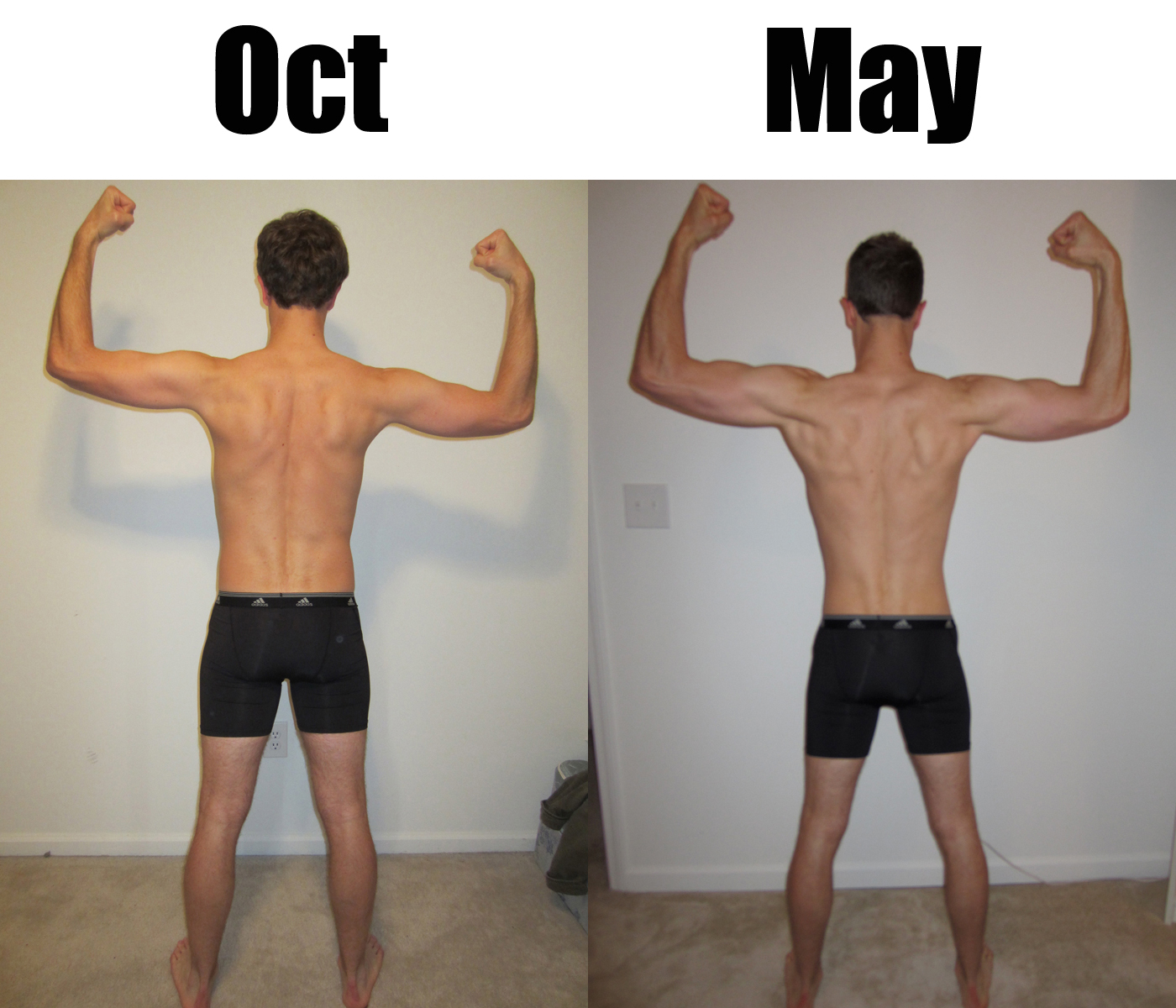 Final P90X Results And Review Races Reps And Ramblings