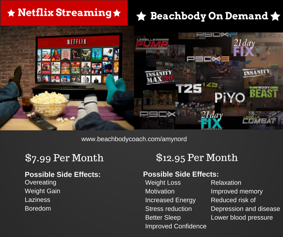 New Beachbody On Demand Lets You Stream Insanity P90X