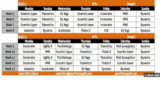 P90X 30 Minute Plan P90x3 Calendar Workout Schedule