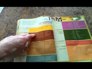 P90X Nutrition Plan Explained A Quick Look At The P90X