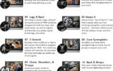 P90X Workout Descriptions P90x Workout Workout Programs