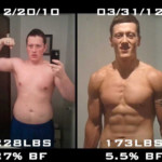 RIPPEDCLUB My P90X2 Results YouTube