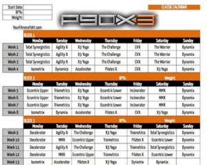 The P90X3 Schedule Explained