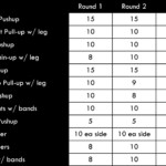 P90X Day 01 Chest Back Ab Ripper X 190 By June