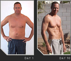 P90x Reviews P90x Workout And P90x Reviews