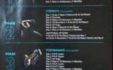 P90X2 Schedule Travelingworkout