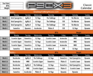 P90x3 Nutrition Plan Confusing Nutrition Ftempo